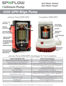Johnson pump 2200 Advantages